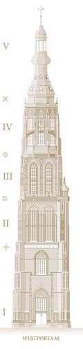 toren breda 120